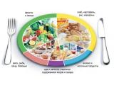 Звезда - иконка «питание» в Изобильном